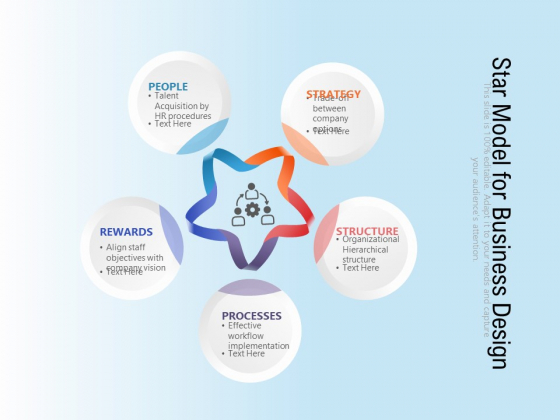 Star Model For Business Design Ppt PowerPoint Presentation Gallery Outfit PDF