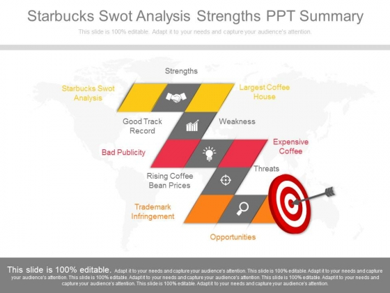 Starbucks Swot Analysis Strengths Ppt Summary