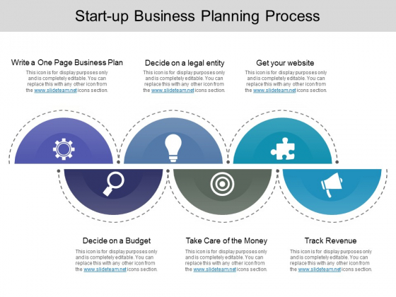 Start Up Business Planning Process Ppt PowerPoint Presentation Gallery Rules