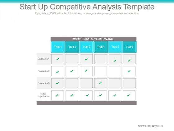 Start Up Competitive Analysis Ppt PowerPoint Presentation Example