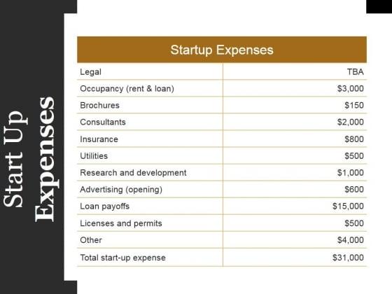 Start Up Expenses Ppt PowerPoint Presentation Samples