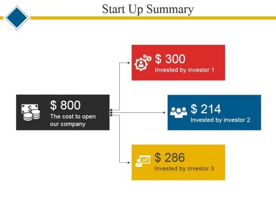 start up summary template 2 ppt powerpoint presentation summary, Investor Summary Presentation Powerpoint Template, Presentation templates