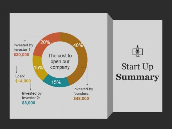 Start Up Summary Template Ppt PowerPoint Presentation Summary Icon