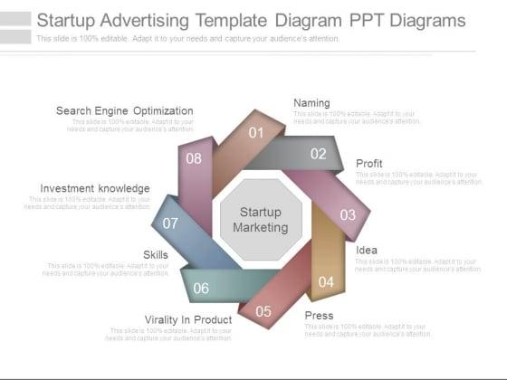 Startup Advertising Template Diagram Ppt Diagrams