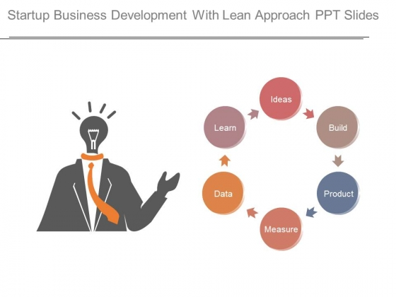 Startup Business Development With Lean Approach Ppt Slides