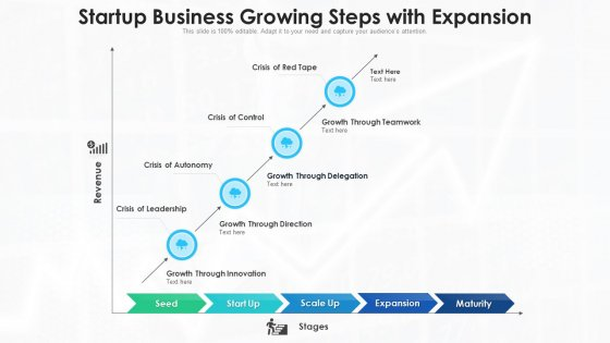Startup Business Growing Steps With Expansion Ppt PowerPoint Presentation File Example Introduction PDF