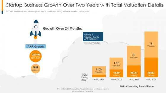 Startup Business Growth Over Two Years With Total Valuation Details Information PDF