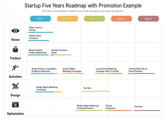 Startup Five Years Roadmap With Promotion Example Guidelines
