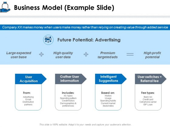 Startup Investment Ideas Business Model Example Slide Ppt Pictures Layouts PDF