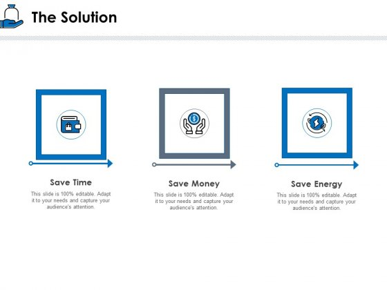 Startup Investment Ideas The Solution Ppt Summary Graphics Example PDF