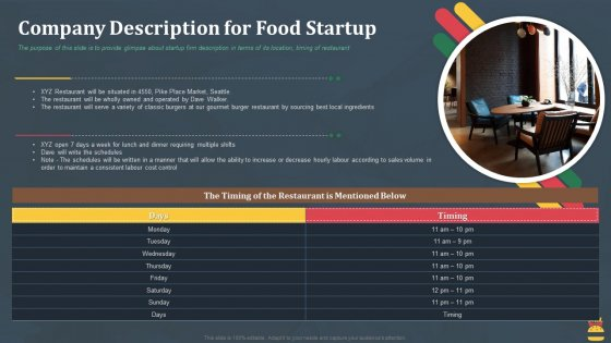 Startup Pitch Deck For Fast Food Restaurant Company Description For Food Startup Infographics PDF