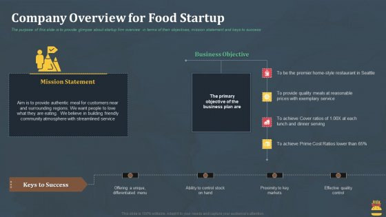 Startup Pitch Deck For Fast Food Restaurant Company Overview For Food Startup Mockup PDF