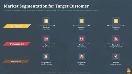 Startup Pitch Deck For Fast Food Restaurant Market Segmentation For Target Customer Guidelines PDF