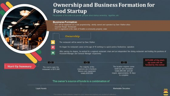 Startup Pitch Deck For Fast Food Restaurant Ownership And Business Formation For Food Startup Professional PDF