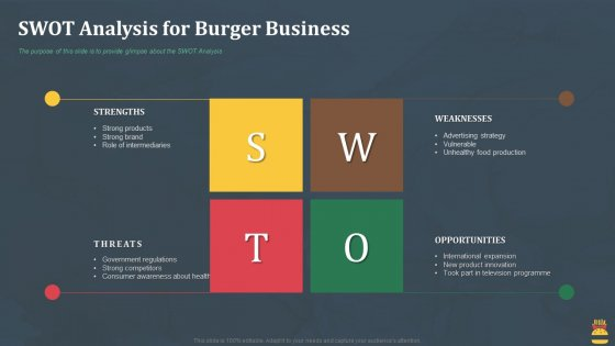 Startup Pitch Deck For Fast Food Restaurant Swot Analysis For Burger Business Download PDF