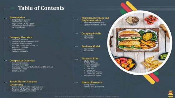 Startup Pitch Deck For Fast Food Restaurant Table Of Contents Professional PDF