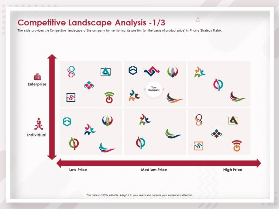 Startup Pitch To Raise Capital From Crowdfunding Competitive Landscape Analysis Brochure PDF