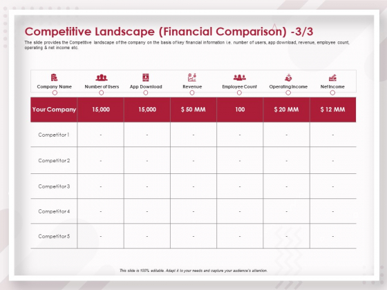 Startup Pitch To Raise Capital From Crowdfunding Competitive Landscape Financial Comparison Background PDF