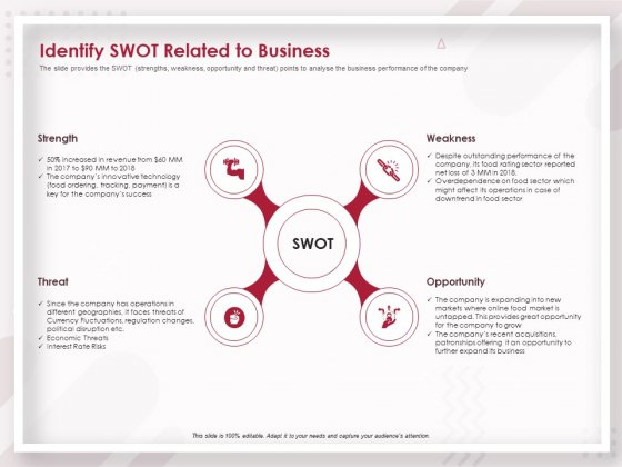 Startup Pitch To Raise Capital From Crowdfunding Identify Swot Related To Business Topics PDF