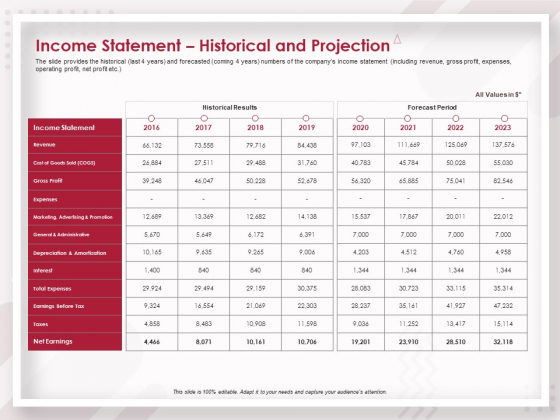 Startup Pitch To Raise Capital From Crowdfunding Income Statement Historical And Projection Background PDF