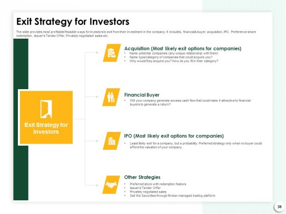 Startup_Presentation_For_Collaborative_Capital_Funding_Ppt_PowerPoint_Presentation_Complete_Deck_With_Slides_Slide_38