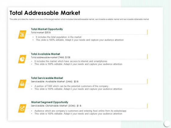 Startup Presentation For Collaborative Capital Funding Total Addressable Market Ppt Visual Aids Ideas PDF