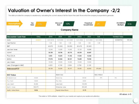 Startup Presentation For Collaborative Capital Funding Valuation Of Owners Interest In The Company Download PDF