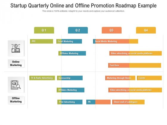 Startup Quarterly Online And Offline Promotion Roadmap Example Graphics