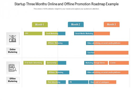 Startup Three Months Online And Offline Promotion Roadmap Example Information