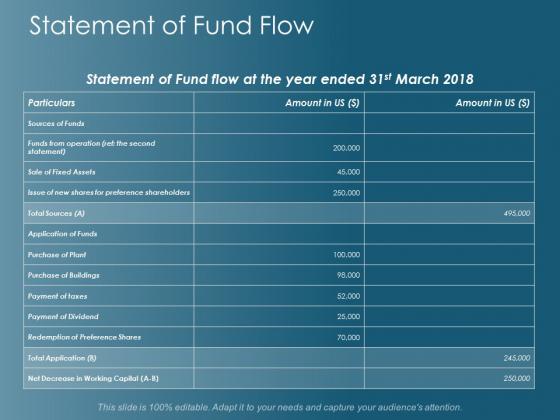 Statement Of Fund Flow Ppt Powerpoint Presentation Portfolio Example Introduction