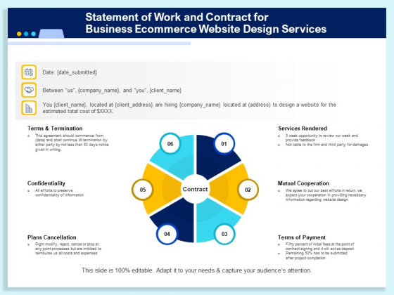 Statement Of Work And Contract For Business Ecommerce Website Design Services Ppt PowerPoint Presentation Model Guide PDF