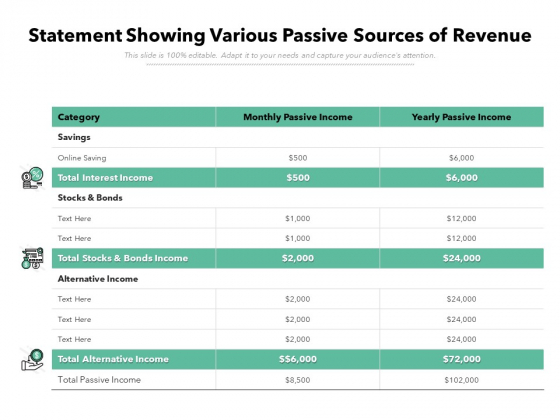 Statement Showing Various Passive Sources Of Revenue Ppt PowerPoint Presentation File Layout PDF