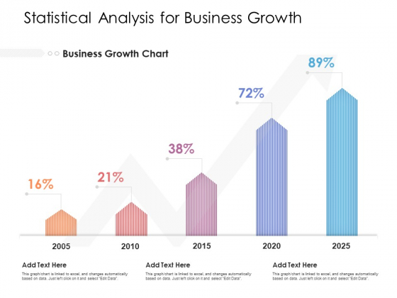 Statistical Analysis For Business Growth Ppt PowerPoint Presentation File Templates PDF