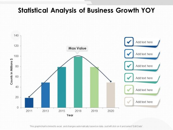 Statistical Analysis Of Business Growth Yoy Ppt PowerPoint Presentation Layouts Templates PDF