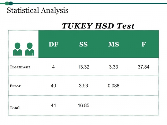 Statistical Analysis Template 1 Ppt PowerPoint Presentation Outline Professional