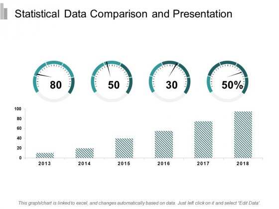 Statistical Data Comparison And Presentation Ppt Powerpoint Presentation Gallery Backgrounds