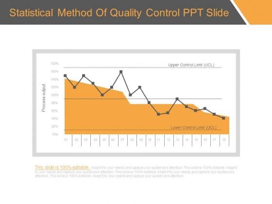 Statistical Method Of Quality Control Ppt Slide