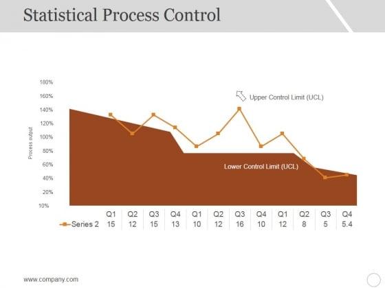 Statistical Process Control Ppt PowerPoint Presentation Portfolio Design Ideas