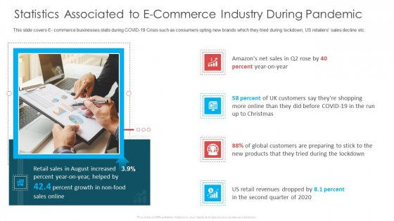 Statistics Associated To E Commerce Industry During Pandemic Ppt Ideas Infographic Template PDF