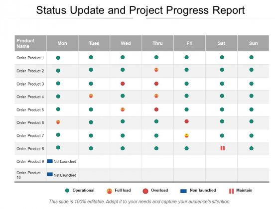 Status_Update_And_Project_Progress_Report_Ppt_PowerPoint_Presentation_Styles_Mockup_Slide_1