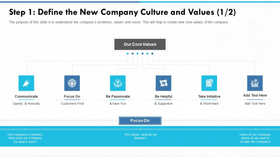 Step 1 Define The New Company Culture And Values Customers Infographics PDF