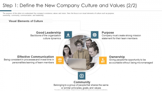 Step 1 Define The New Company Culture And Values Grid Portrait PDF