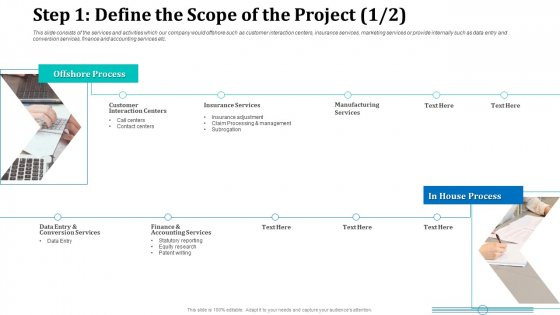 Step 1 Define The Scope Of The Project Services Portrait PDF