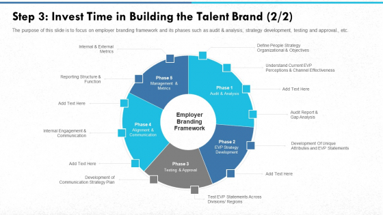 Step 3 Invest Time In Building The Talent Brand Strategy Demonstration PDF