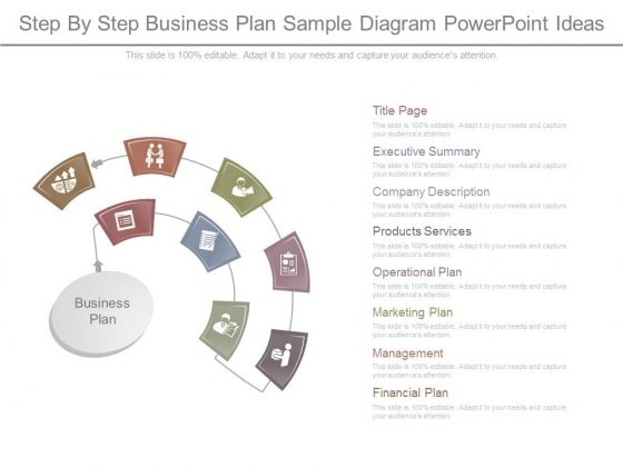 Step By Step Business Plan Sample Diagram Powerpoint Ideas