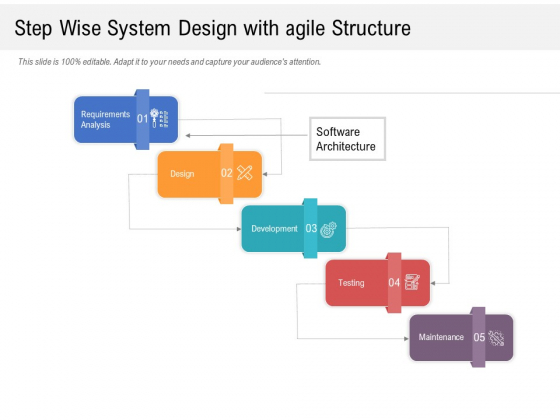 Step Wise System Design With Agile Structure Ppt Powerpoint Presentation Inspiration Summary Pdf