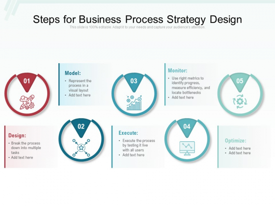 Steps For Business Process Strategy Design Ppt PowerPoint Presentation Icon Professional PDF