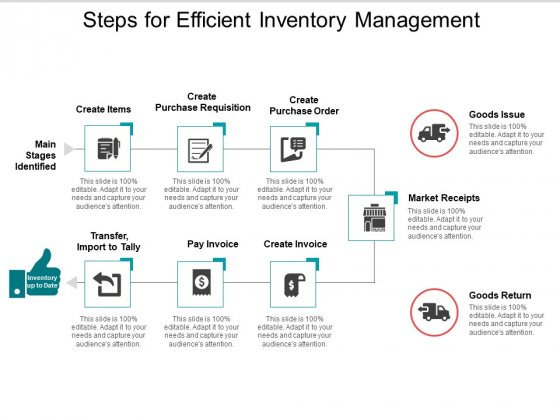 Steps For Efficient Inventory Management Ppt PowerPoint Presentation Portfolio Graphics