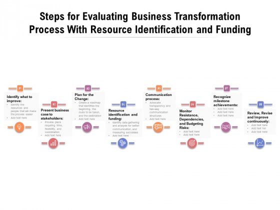 Steps For Evaluating Business Transformation Process With Resource Identification And Funding Ppt PowerPoint Presentation Icon Topics PDF