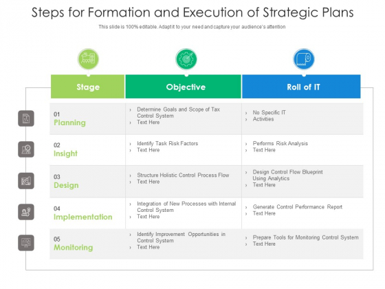 Steps For Formation And Execution Of Strategic Plans Ppt PowerPoint Presentation Icon Graphics Tutorials PDF